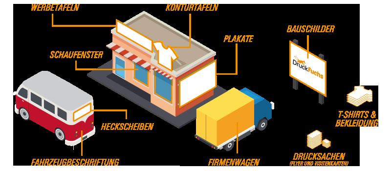 DruckFuchs GmbH Oensingen